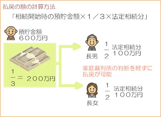 仮払い 図